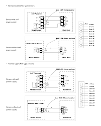 home alarm wiring diagram home phone line wiring diagram \u2022 free alarm system wire gauge at Home Alarm System Wiring Diagram