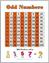 Odd And Even Numbers Chart Odd And Even Number Charts And Student Worksheets