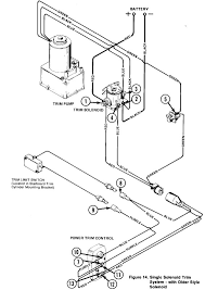 where can i a wiring diagram for a trim pump a single