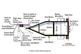 trailer wiring diagram truck side diesel bombers trailer wiring diagram truck side tailer diagram jpg