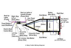 trailer wiring diagram truck side tailer diagram jpg