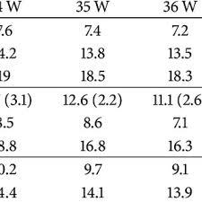Amniotic Fluid Levels Chart Afi Amniotic Fluid Index Chart Amniotic Fluid Index