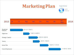 One Year Timeline Template One Year Project Timeline Template Quarterly Thaimail Co