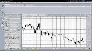 Oanda Advanced Charting Tutorial Making Your First Forex Trade