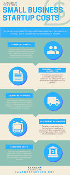 Business Start Up Expenses Infographic Small Business Startup Costs Canada Small Business Startups And Funding