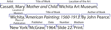 in text cite mla mla citation painting brilliant how to cite artwork mla