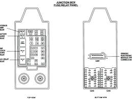 2001 ford e250 fuse panel diagram wiring diagram bots 2001 ford econoline e250 fuse box diagram ford e250 fuse panel diagram 2005 econoline box 2007 cargo van smart 2003 ford e250 fuse panel 2001 ford e250 fuse panel diagram