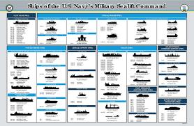 Military Sealift Command Pay Chart 2018 Military Sealift Command Wikipedia