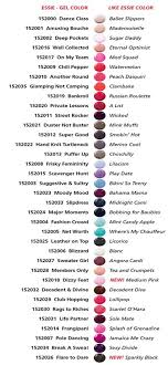 Essie Gel Colors Chart Essie Gel Color Deep Pockets 0 42 Oz For The Led Cured Gel Polish System