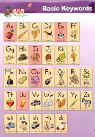 Fundations Alphabet Printable Fundations Alphabet With