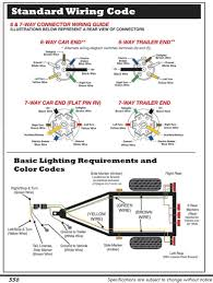 trailer plug wiring diagram allove me 7 way trailer plug wiring diagram chevy 6 wire trailer plug wiring diagram chromatex with
