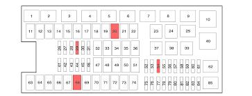 2014 f150 fuse box diagram wiring diagram libraries 2011 ford f 150 fuse diagram wiring diagram todays2011 ford f 150 fuse box wiring diagrams