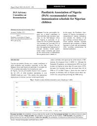 Pdf Paediatric Association Of Nigeria Pan Recommended