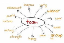 Self Managed Teams The Myths And The Reality
