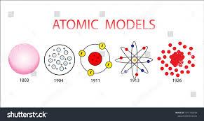 Diagram Of An Atom Atomic Model Physics Atom Diagram Stock Vector Royalty Free