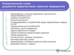 Презентация на тему Маркетинг образовательных услуг Автор И  16 Концептуальная схема разработки маркетинговой стратегии