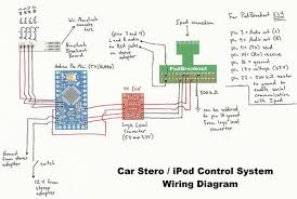 ipod wiring diagram wiring diagram for you • car stereo ipod control system the website of ryan ipod usb wire diagram ipod shuffle usb