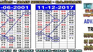 Mumbai Game Chart Main Mumbai Running Matka Weekly Chart Game Date Scientific