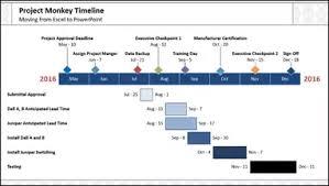 How To Prepare Gantt Chart In Powerpoint 2 Crazy Fast Ways To Make A Gantt Chart In Powerpoint