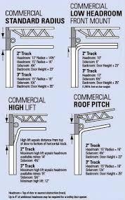 garage doors at menardsIdeal Door 10 ft x 10 ft 4Star Sandtone Raised Pnl NonInsul