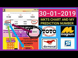 4d Chart Prediction Mkts Nehroopa 4d Chart Magnum 4d Prediction Numbers Damacai