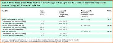 Pediatric Vitals Pediatric Vital Signs Normal For Children Chart Nclex 1200 179310360