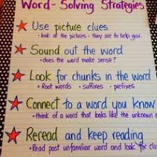 Monitor And Clarify Anchor Chart 7 Best Monitor Clarify Images Teaching Reading Strategies