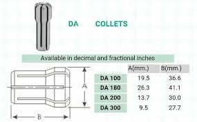 Collet Dimensions A353mm Lexis Tooling Systems Pvt Ltd In