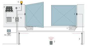 gate photocell wiring diagram gate image wiring nice metro underground gate opener kit on gate photocell wiring diagram
