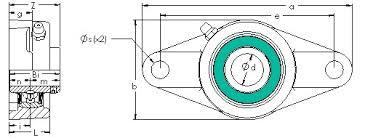 Pedestal Bearing Size Chart Ucfl206 Metric Series Two Bolt Flange Ast Bearings