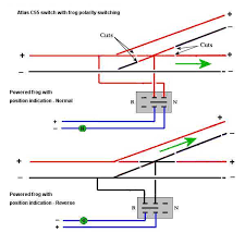 atlas switch wiring diagram similiar atlas turntable wiring keywords rh vellea tripa co circuitron tortoise wiring