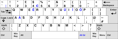 What Is The Symbol Called On A British Windows Keyboard English