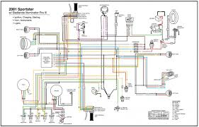 harley davidson tail light wiring diagram data wiring diagram blog badlands harley sportster turn signal wiring diagram wiring wire diagram 2000 harley davidson sportster harley davidson tail light wiring diagram