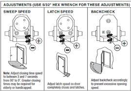door closer installation. stop slamming the door! door closer installation