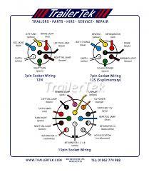 12s plug wiring diagram wiring diagrams best 12 s socket wiring diagram all wiring diagram door wiring diagram 12s plug wiring diagram