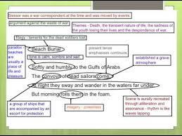 essay on beach burial kenneth slessor beach burial kenneth slessor poem analysis and studymode