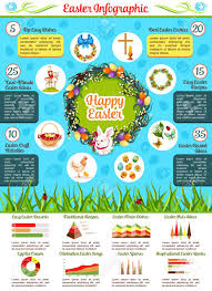 Easter Holiday Celebration Infographics Round Chart Of Traditional