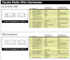 1995 toyota hiace radio wiring diagram images toyota radio wire harnesses installdr