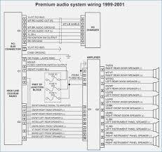 1995 jeep wrangler radio wiring diagram funnycleanjokes info at 95 94 jeep wrangler radio wiring harness 1995 jeep wrangler radio wiring diagram funnycleanjokes info at 95 grand cherokee stereo
