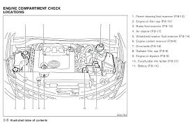 teana fuse box diagram vita mind com teana fuse box diagram wiring diagram maxima stereo alternator 2004 maxima stereo wiring diagram 2010 nissan