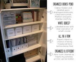 ikea office organizers. So I Gathered Up Some Existing Storage Containers Had Lying Around, Made  A Jaunt To My Local Ikea And Set Aside Couple Of Hours Create\u2026 Ikea Office Organizers T
