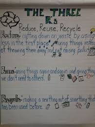How To Make Chart On Pollution Pollution Anchor Chart Google Search Recycling Reduce