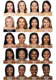 Skin Color Makeup Chart Related Image Skin Undertones Skin Color Chart Makeup