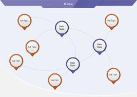 Free Bubble Chart Examples Bubble Chart