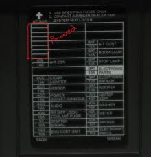 2016 nissan frontier fuse box diagram 2016 image 2010 nissan xterra fuse diagram vehiclepad 2010 nissan xterra on 2016 nissan frontier fuse box diagram