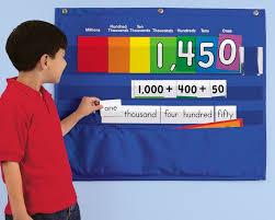 Chart Kit Place Value Pocket Chart Kit Place Values Lakeshore