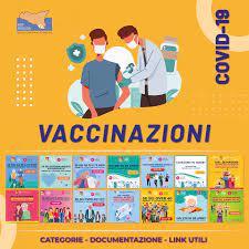 Vaccinazioni Anti-Covid 19