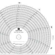Circular Chart Paper Graphic Controls Mci Pv 0 100 8 Circular Paper Chart 0 To 100 1day