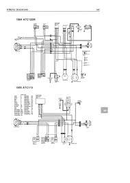 wiring diagram chinese 150cc atv wiring diagram awesome 110cc wiring diagram for 110cc 4 wheeler at Peace Sports 110cc Atv Wiring Diagram