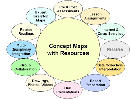 Critical thinking concept map   dailynewsreport    web fc  com IHMC Public Cmaps